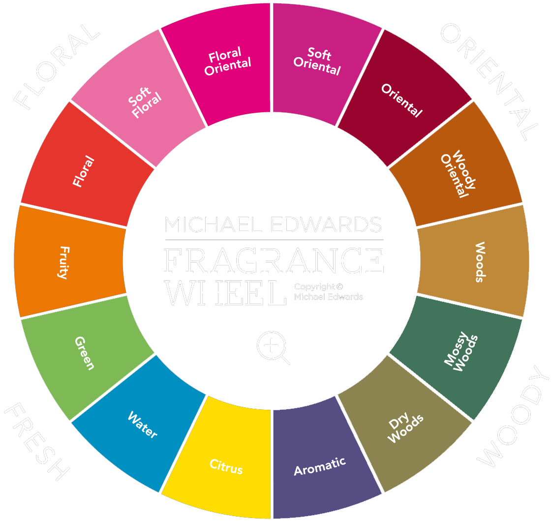 Cologne Vs Perfume 10 Things Your Didn T Know About Fragrances